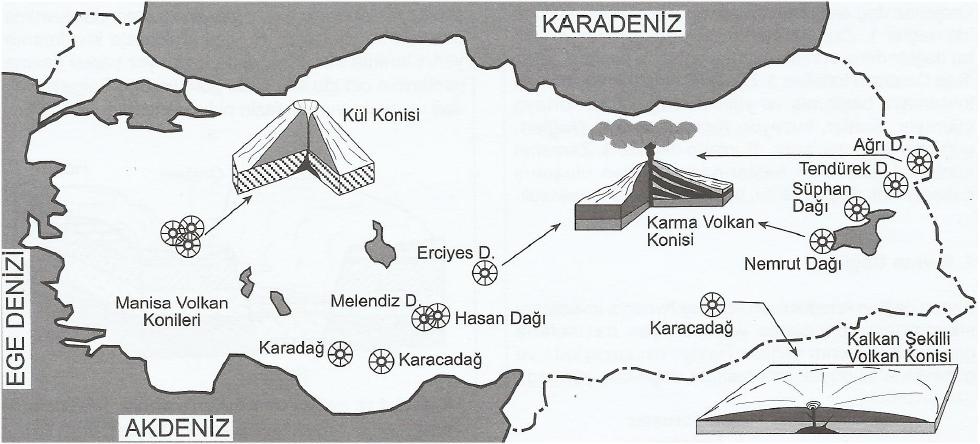 Türkiye'nin Volkanları