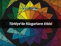 Türkiye'de Rüzgarlar (Sunum)