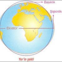 Dünyanın Yeri ve Şekli