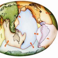 Kıtaların Serüveni